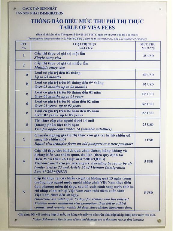 Visti per il Vietnam Costi e procedura